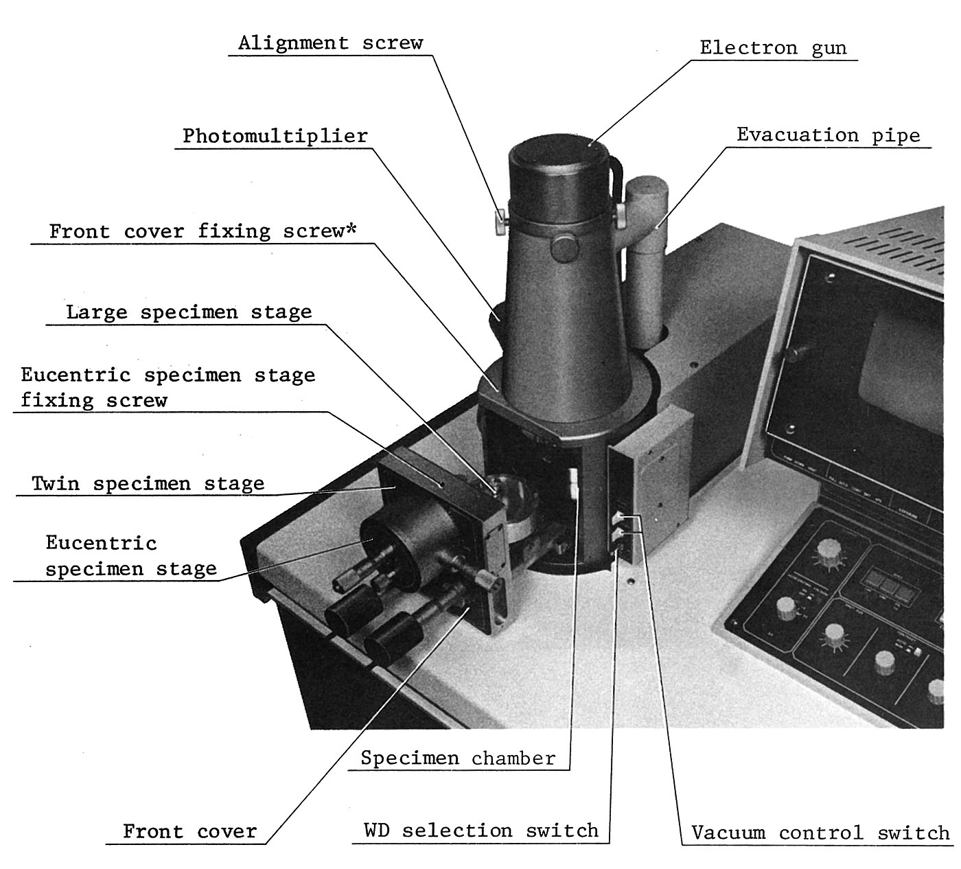 Scanning Electron Microscopy Sem At Home Microscope Wiring Diagram Photograph Of The Column And Sample Stage Controls Left Scanned Description Schematic Image From Original Jsm T200 Manual Right